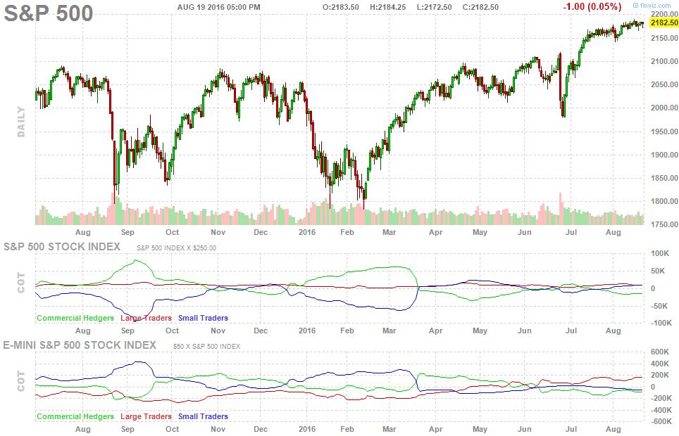fut_chart_spx-index