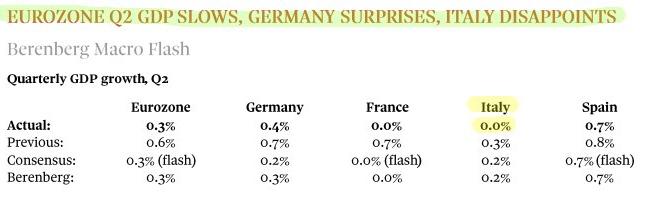 stime-eurozona-crescita-pil-italia-2016