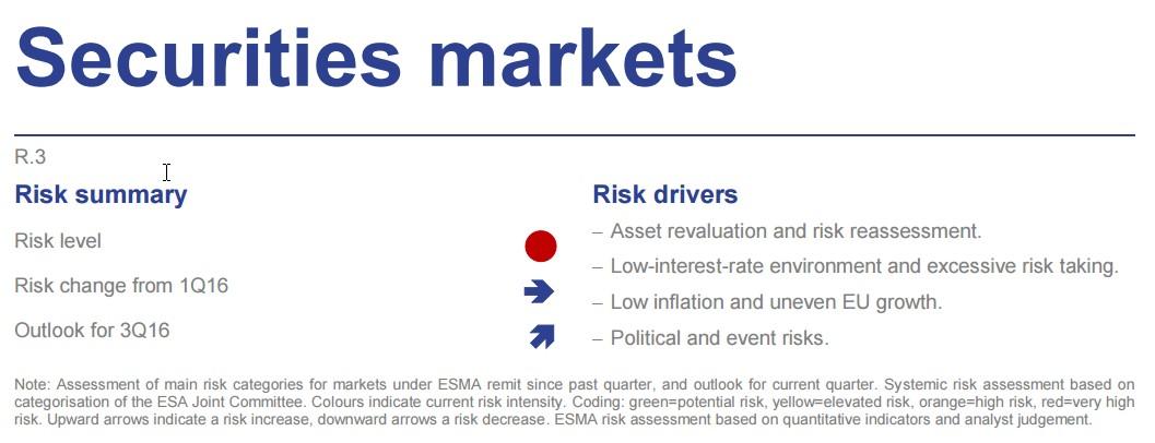 esma-securities-markets