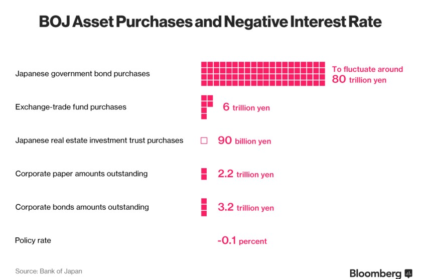 boj-asset-purchase
