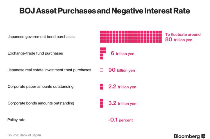 boj-asset-purchase