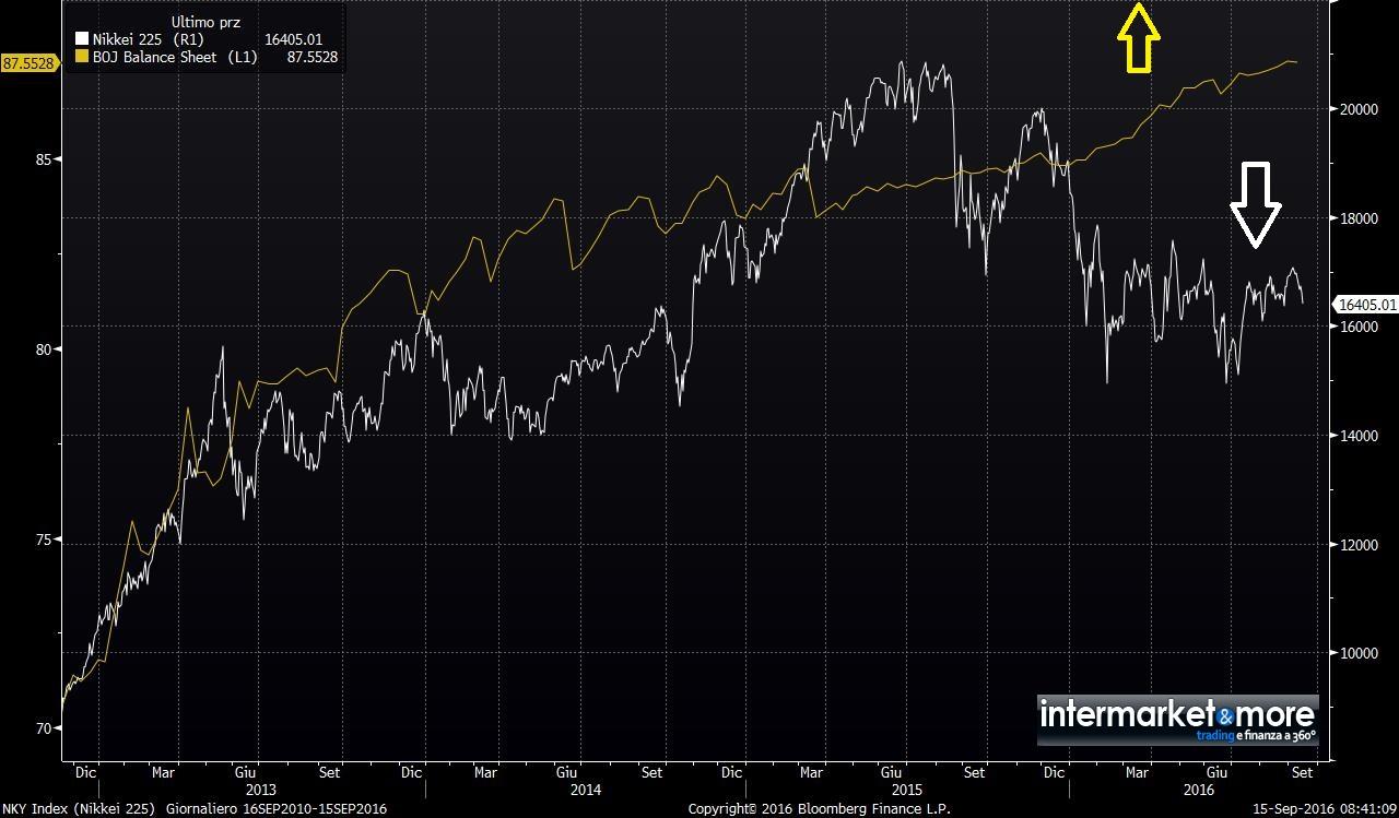 boj-balance-sheet-nikkei