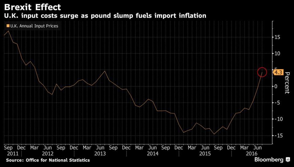 brexit-inflazione-importata