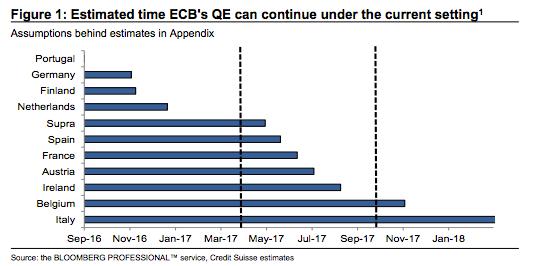 estimates-ecb-qe-time