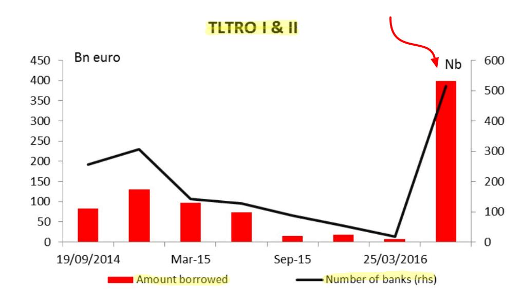 tltro-1-2