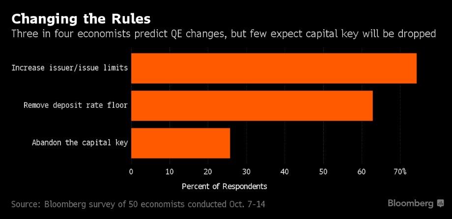 cambio-regole-qe-bce
