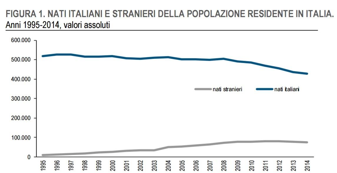 tasso-natalità-denatalità-italia