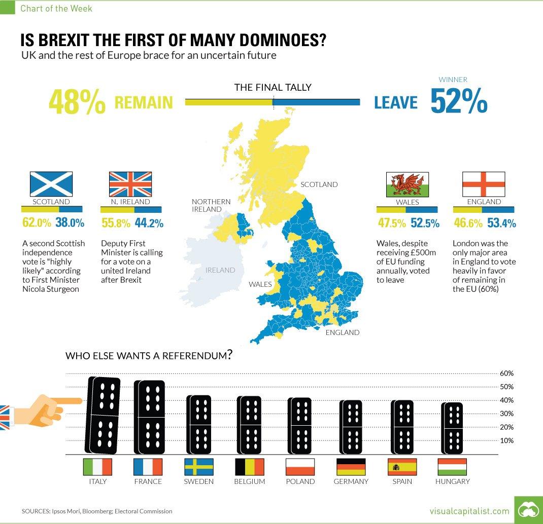 brexit-eurozona