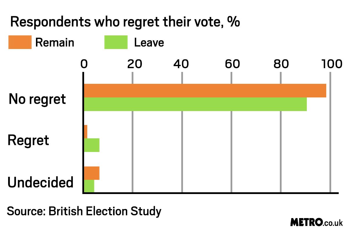 brexit-post-referendum