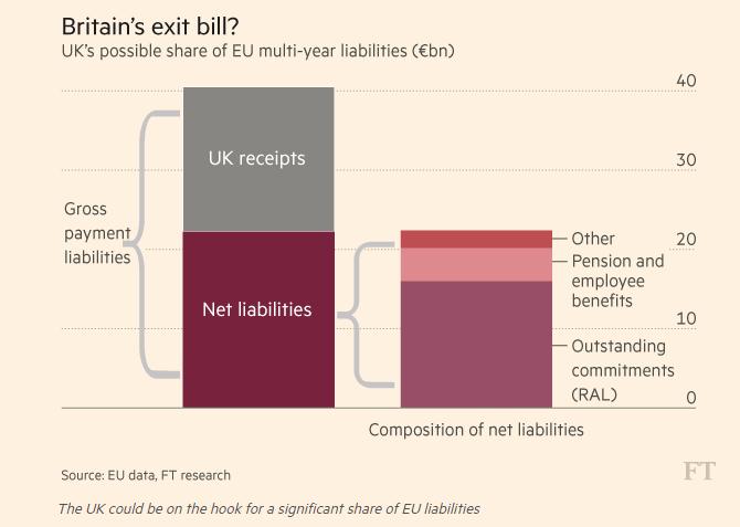britain-brexit-bill