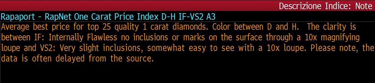 definizione-indice-rapaport-diamanti-investimento