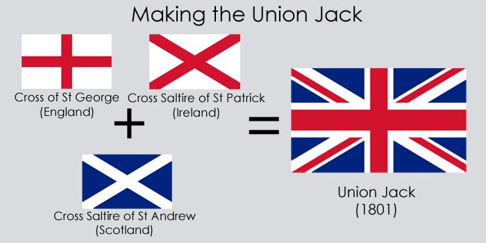 making-the-union-jack-data
