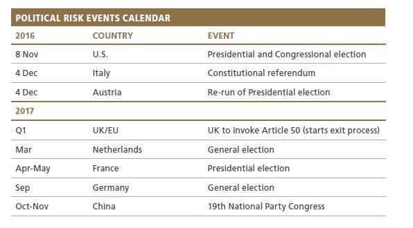 political-risk-event-calendar
