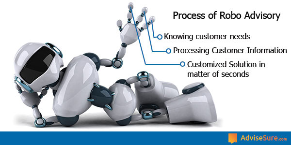 Process-Robo-advisor