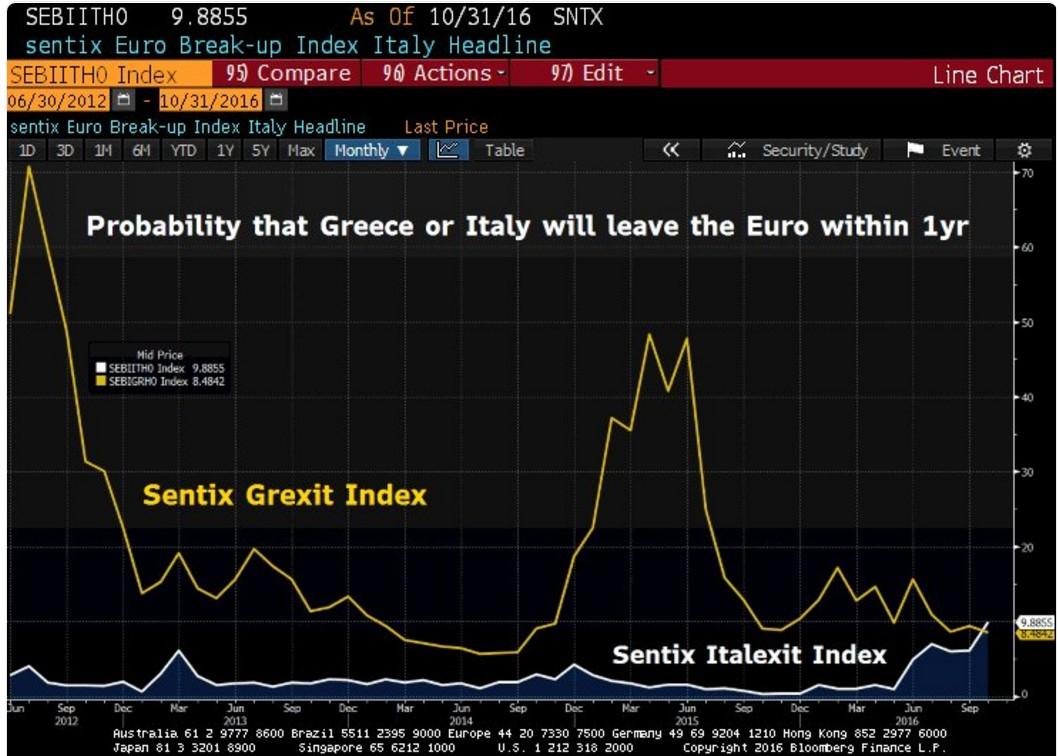 italexit-grexit-2016