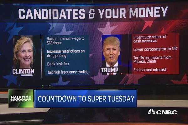 clinton-vs-trump-election-us