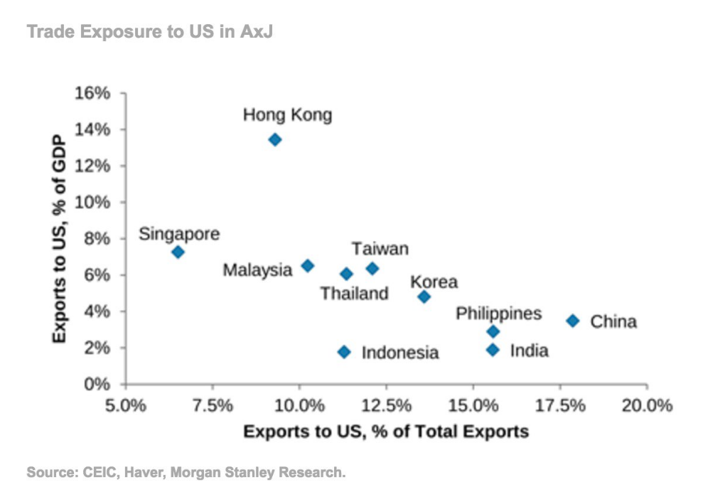 exposure-export-us