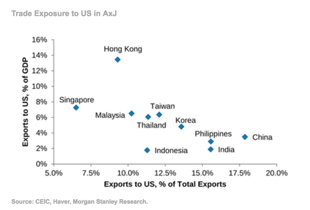 exposure-export-us