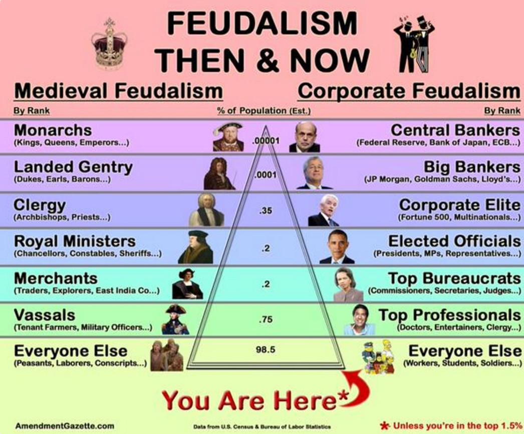feudalesimo-medioevo-finanza