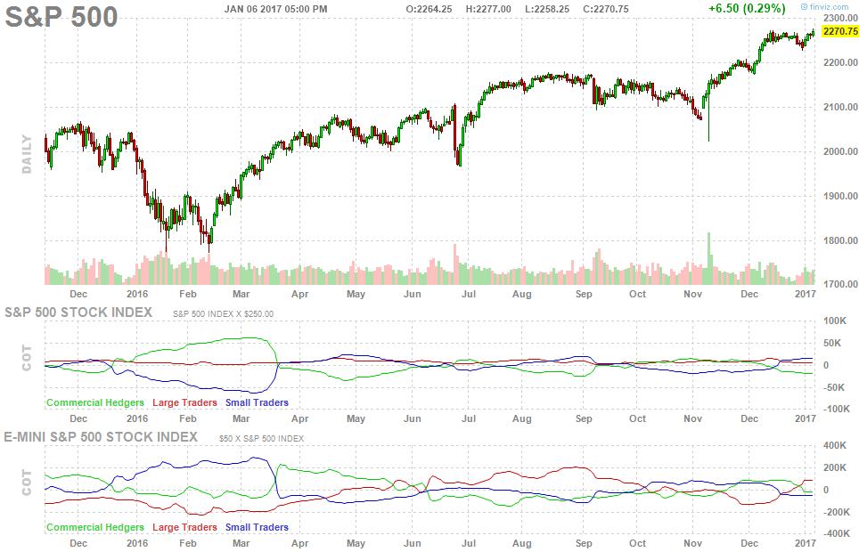 fut_chart (4)