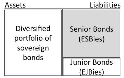 esbies-senior-junoir