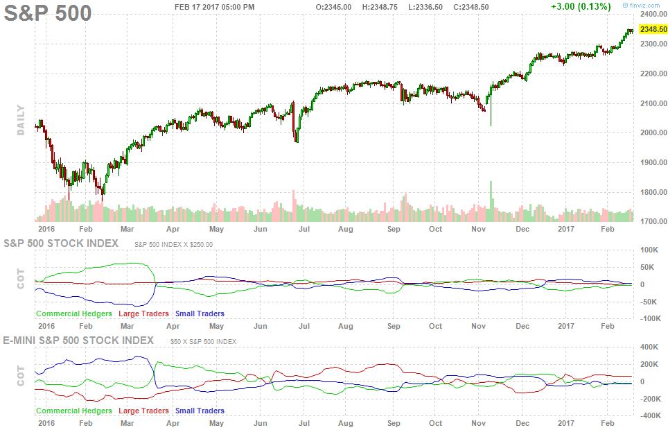 fut_chart (1)
