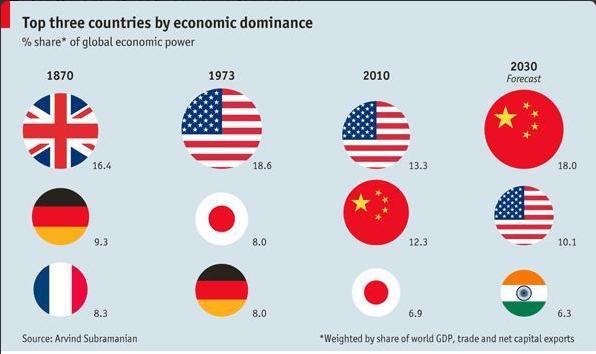 mappa-stati-dominano-mondo-2030