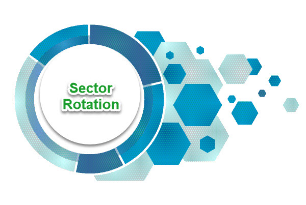 sector-rotation-wall-street-bond