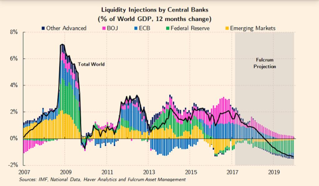 banche-centrali-iniezioni-liquidita