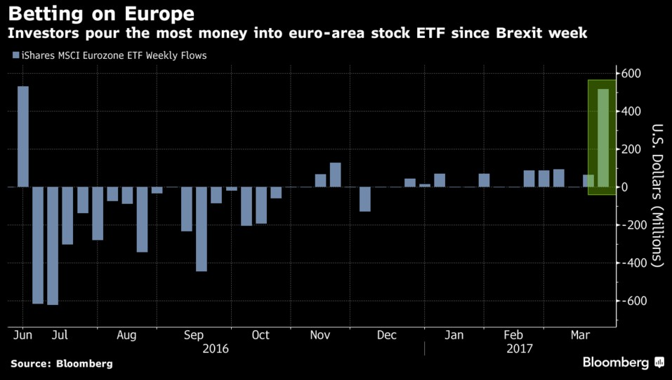 brexit-inflow-europe
