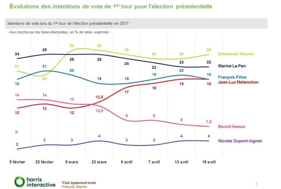 odschecker-francia-elezioni
