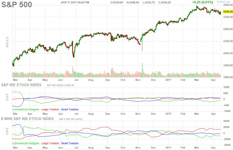 fut_chart (3)