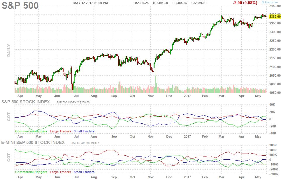 fut_chart (5)