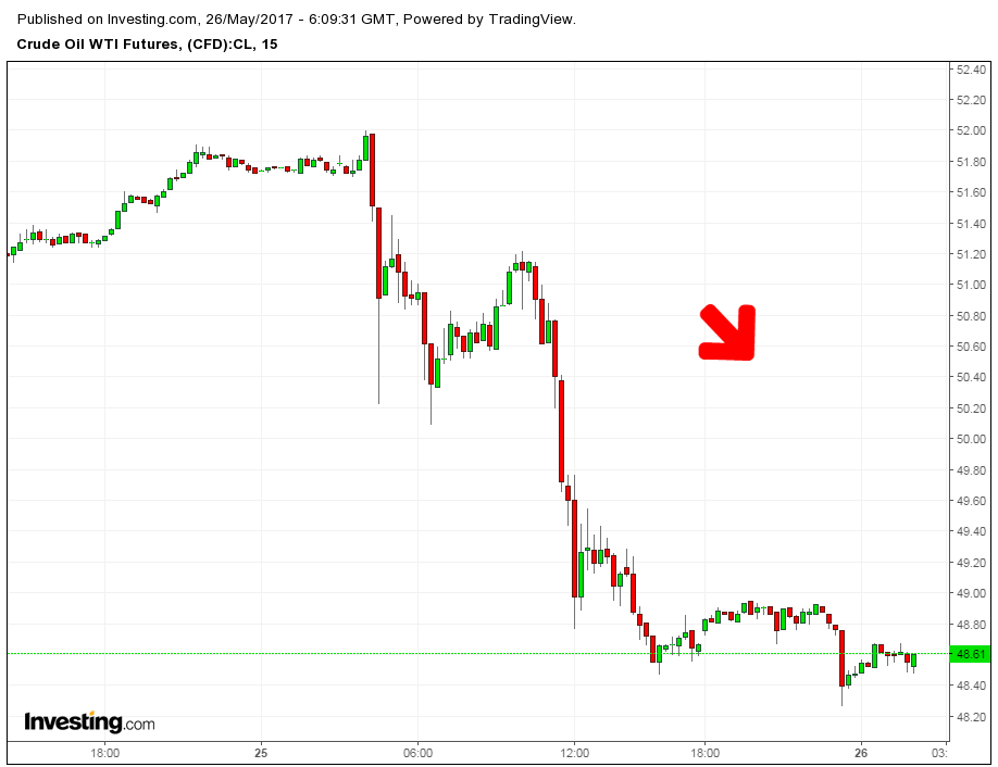 oil-chart-intraday-wti-cl1
