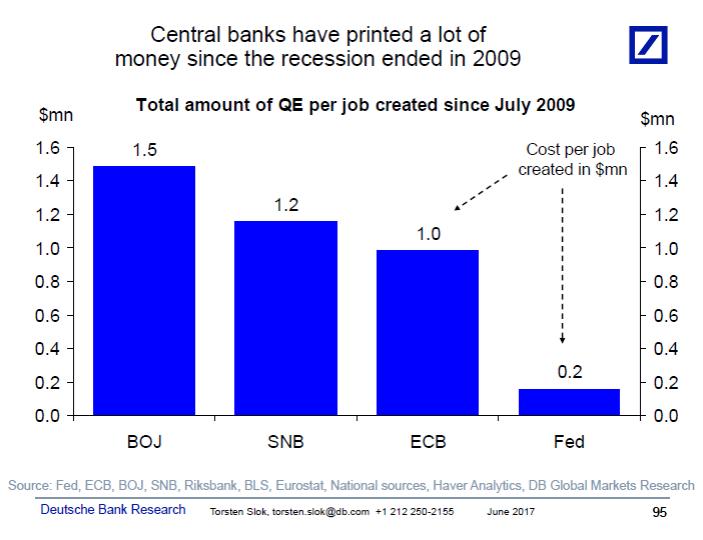costo-per-posto-lavoro-qe-banche-centrali