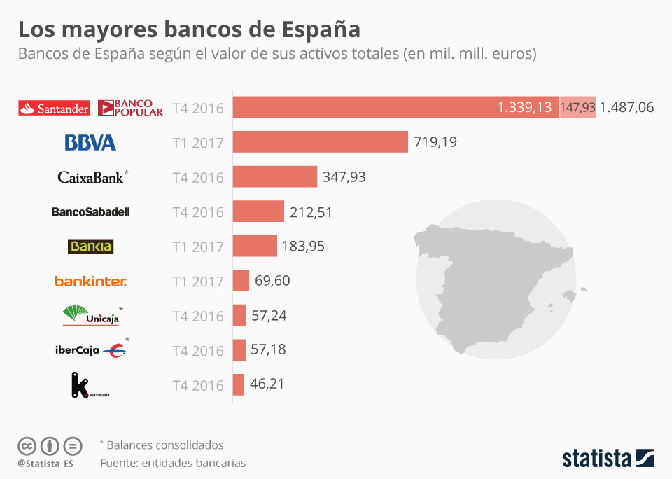 santander_adquiere_el_banco_popular_por_un_euro_n