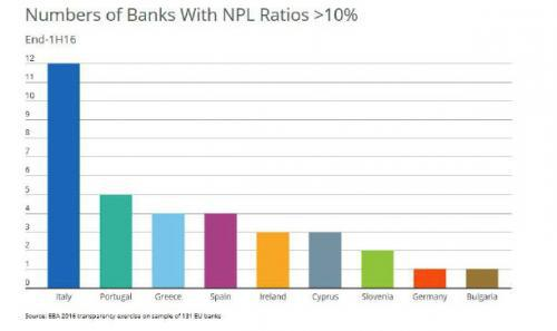 npl-banks-bill_0