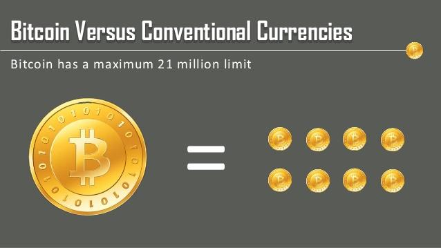 Bitcoin, perchè 21 Milioni ?
