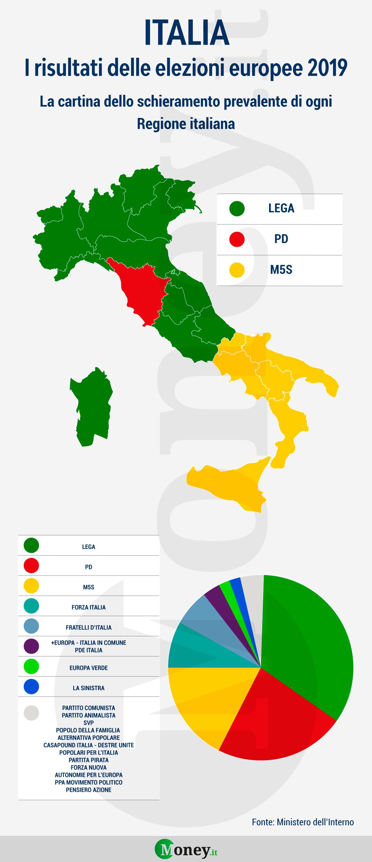 Cartina Italia Economica.Italia Spaccatura Tra Economia E Politica Intermarketandmore