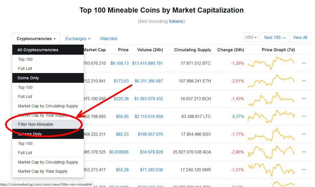 https://coinmarketcap.com/coins/views/filter-non-mineable/