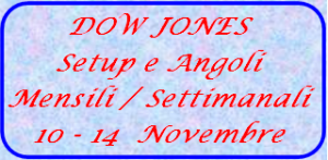 Bottone Dow Jones